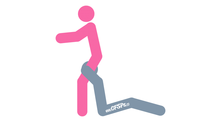 An illustration of the Drive-thru sex position. This picture demonstrates how Drive-thru is a standing cunnilingus oral sex position where the man sits between the woman's legs to stimulate her.