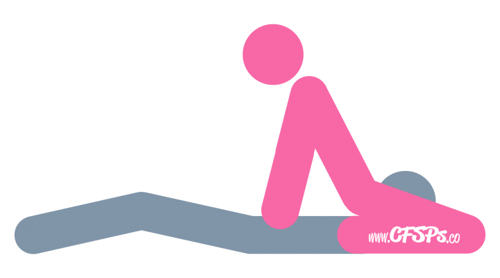 An illustration of the Riding the North Face sex position. This picture demonstrates how Riding the North Face is a woman-on-top cunnilingus oral sex position where she can easily control the pressure during stimulation.