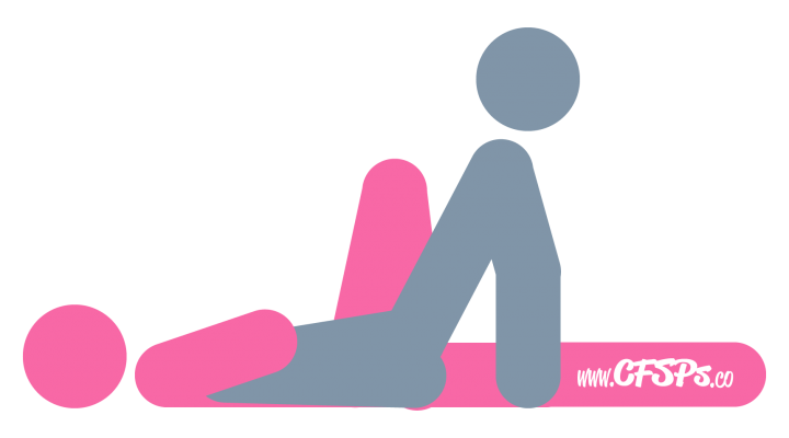 An illustration of the Star sex position. This picture demonstrates how Star is a man-on-top sex position with easy access for manual clitoral stimulation while having sex.