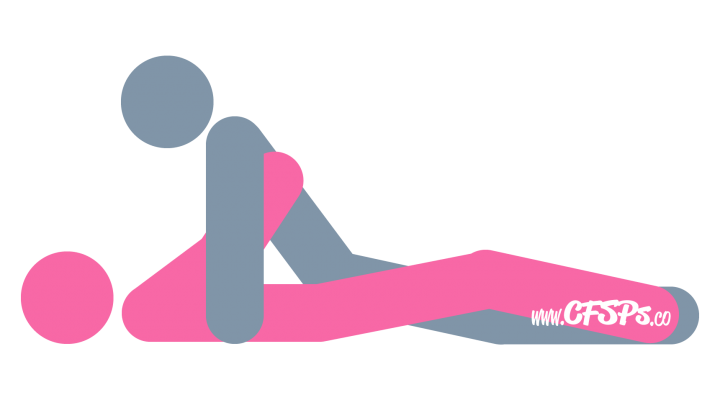 An illustration of the Super 8 sex position. This picture demonstrates how Super 8 is a man-on-top sex position with deep penetration and great for plus-sized or pregnant partners.