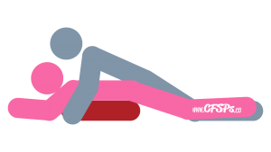 On A Roll: Man-On-Top, Rear-Entry Sex Position Illustration Using a Sex Pillow