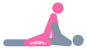 Reverse Cowgirl Rocker: Woman-On-Top, Rear-Entry Sex Position Illustration