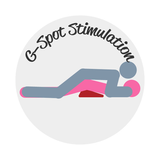 Sex Positions with G-Spot Stimulation